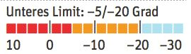 OD-0116-Winterstiefel-Test-Salewa-Snow-Temperaturgrenze (jpg)
