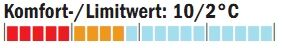 OD_1011_Schlafsacktest_Temperaturbereich_Marmot (jpg)