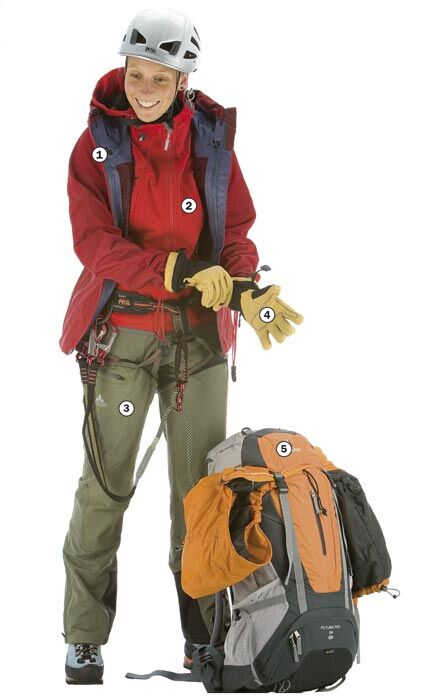 OD 2008 Outdoor-Ausrüstung Bergwandern Bild1