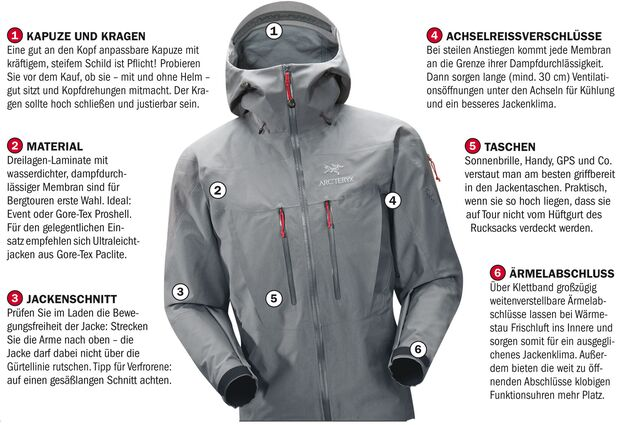 OD 3 Equipment-Spezial Kleidung Detail_1