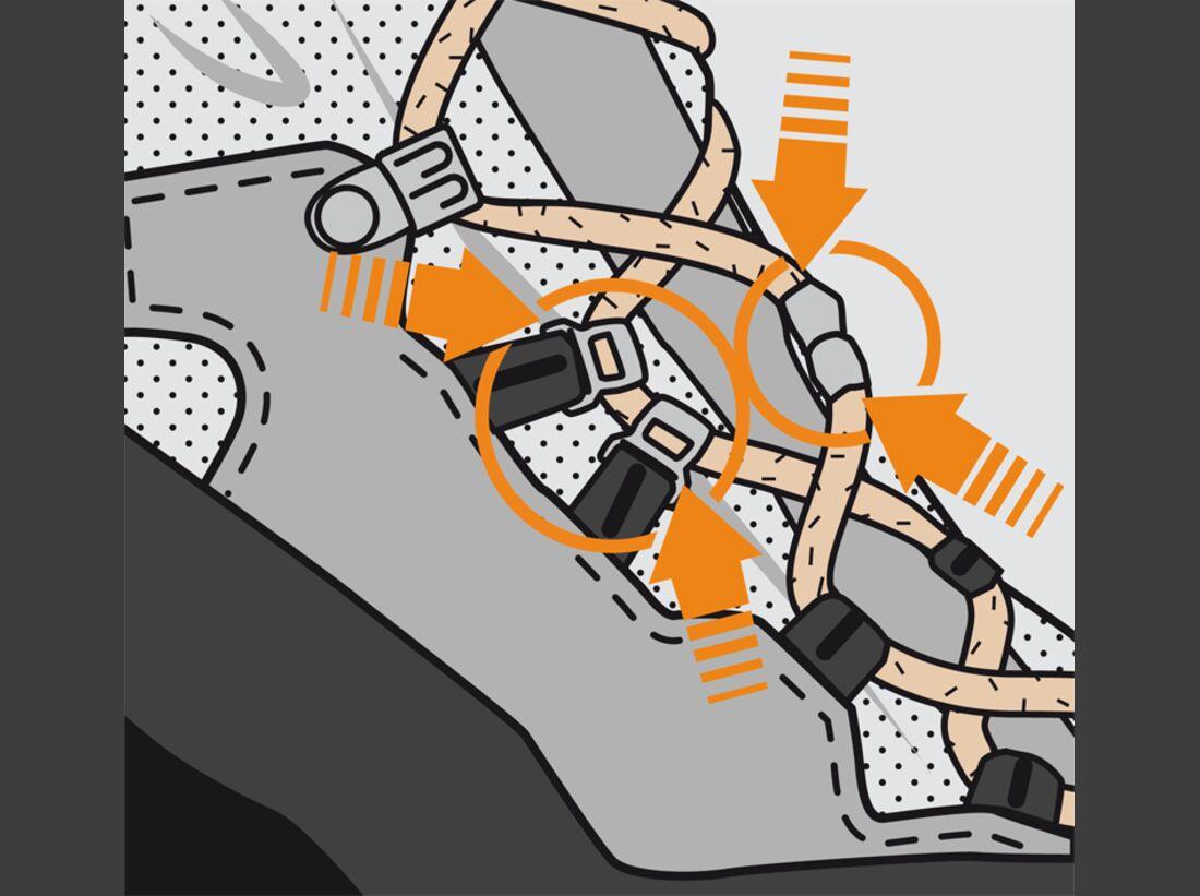OD-Insturctor-Aussparen (gif)
