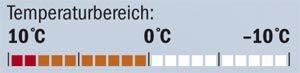 OD Mammut d-lux pump mat Temperatur