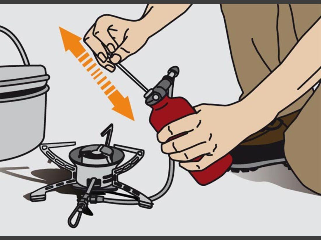 OD Multifuelkocher - Pumpen
