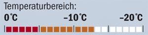 OD Ortlieb Classic Temperatur