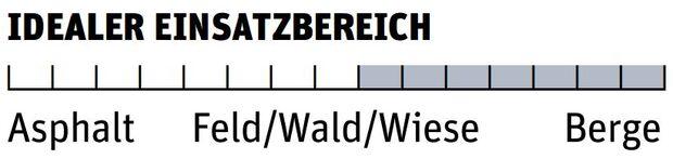 od-0618-multifunktionsschuhe-einsatzbereich-asolo (JPG)