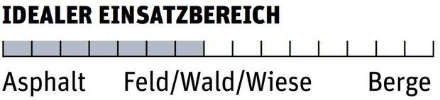 od-0618-multifunktionsschuhe-einsatzbereich-keen (JPG)