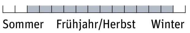 od-0818-zelttest-einsatzbereich-exped (jpg)
