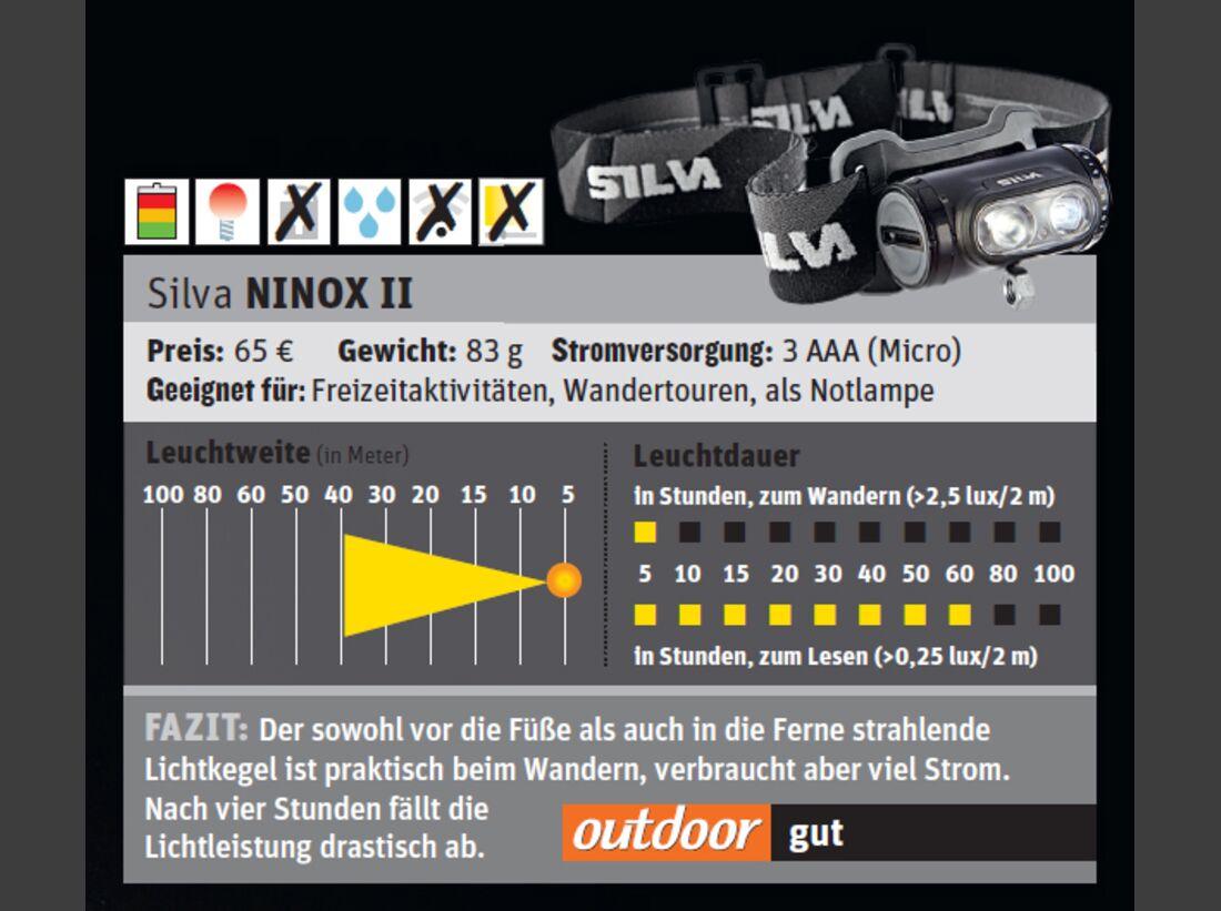 od-1114-test-stirnlampe-silva-ninox-2 (jpg)