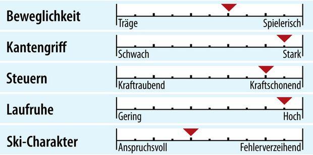 od-2018-racecarver-fahreigenschaft-head-ispeed (jpg)