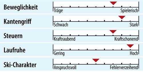 od-ps-racecarver-test-2018-fahreigenschaften-stoeckli-laser-gs (jpg)